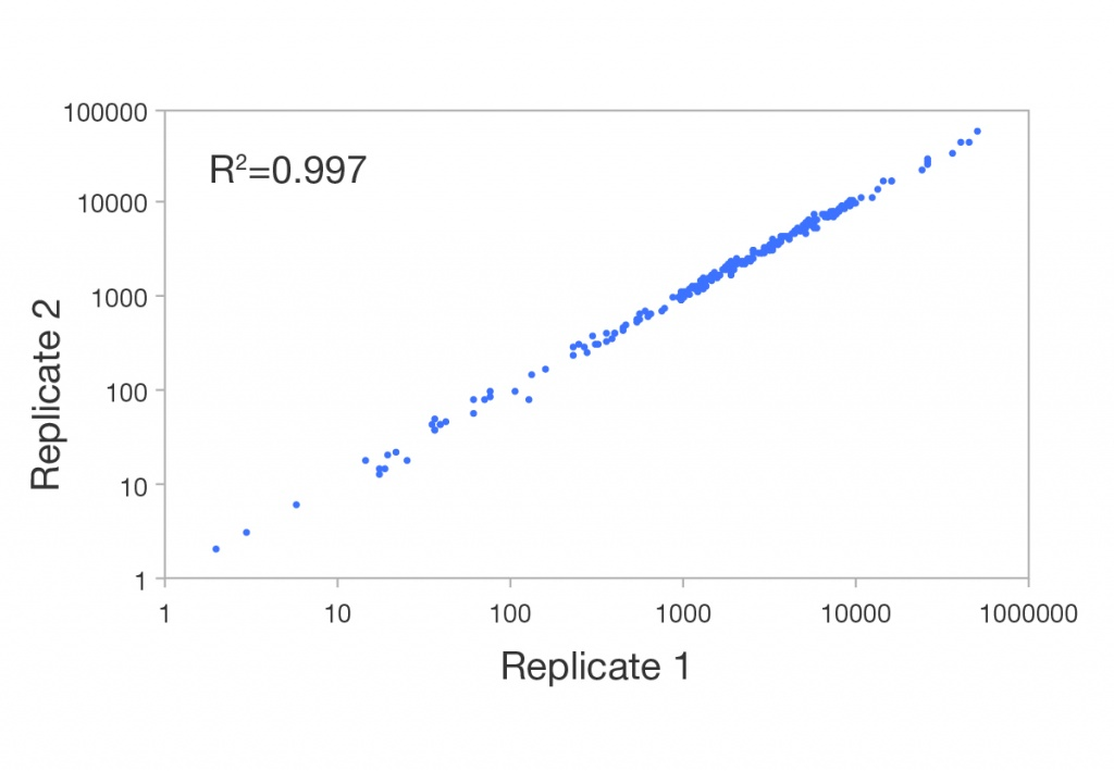 custom-rna-supporting-fig02.jpg